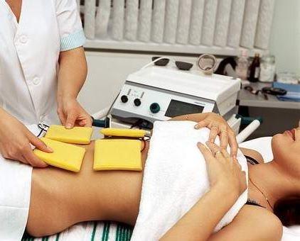 Острый эндометрит лечение