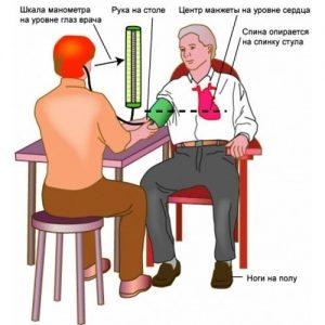 Техника измерения артериального давления