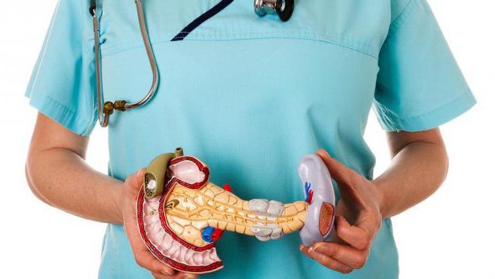 Синдром Тужилина