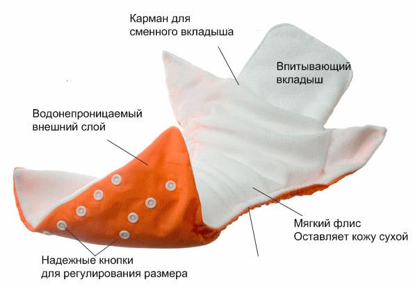 Подгузник