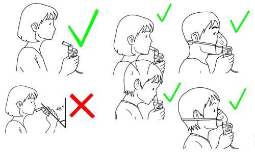 Как пользоваться правильно