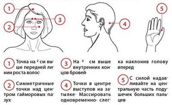 массаж лица от насморка