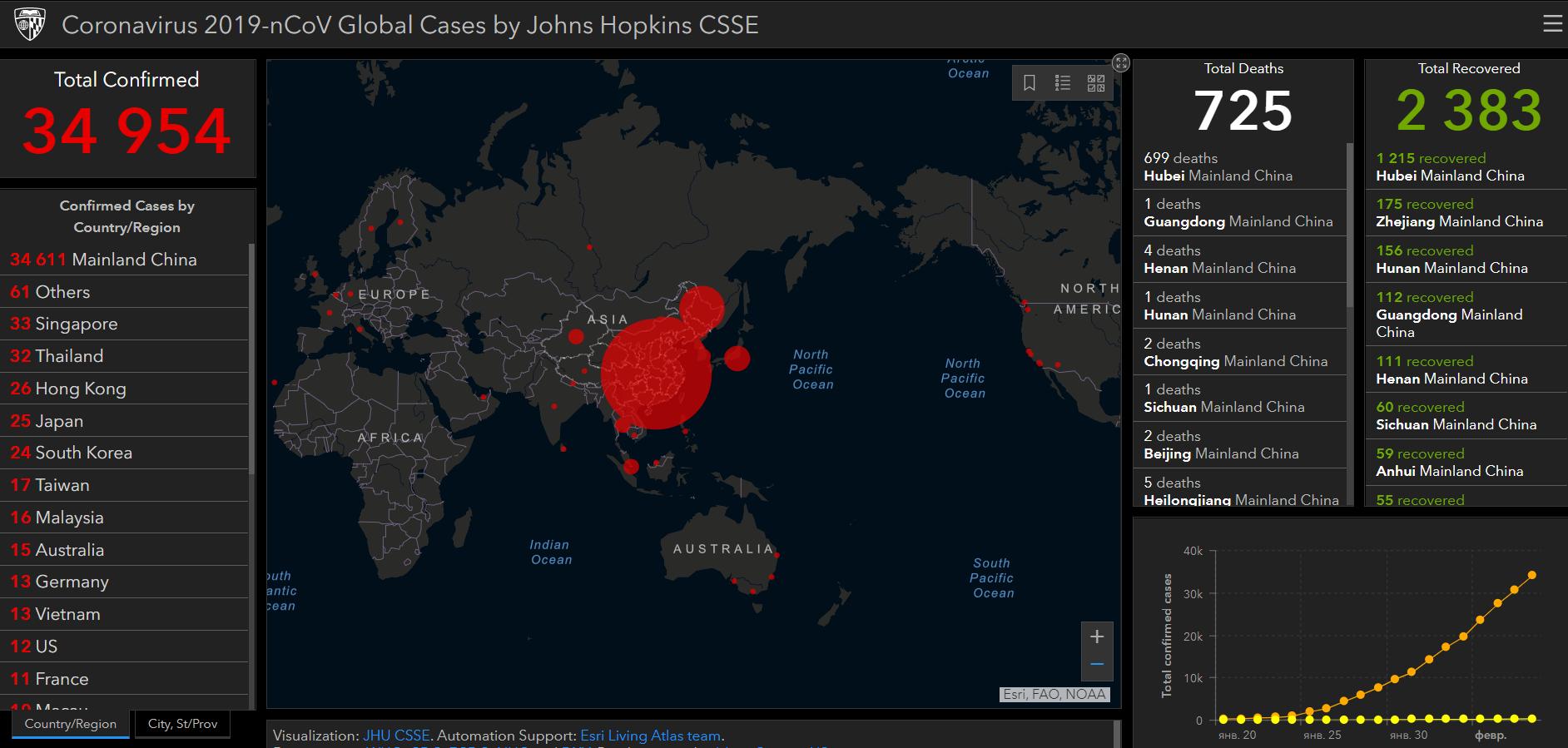 коронавирус карта