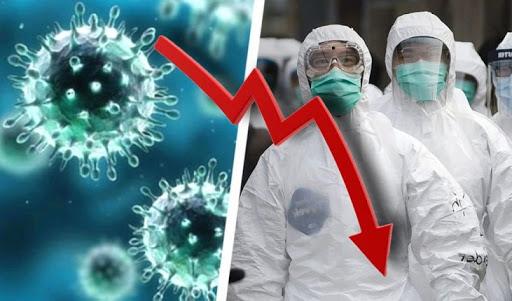 коронавирус прогноз